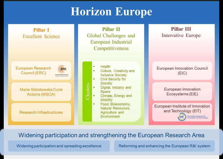H EU Columns EN